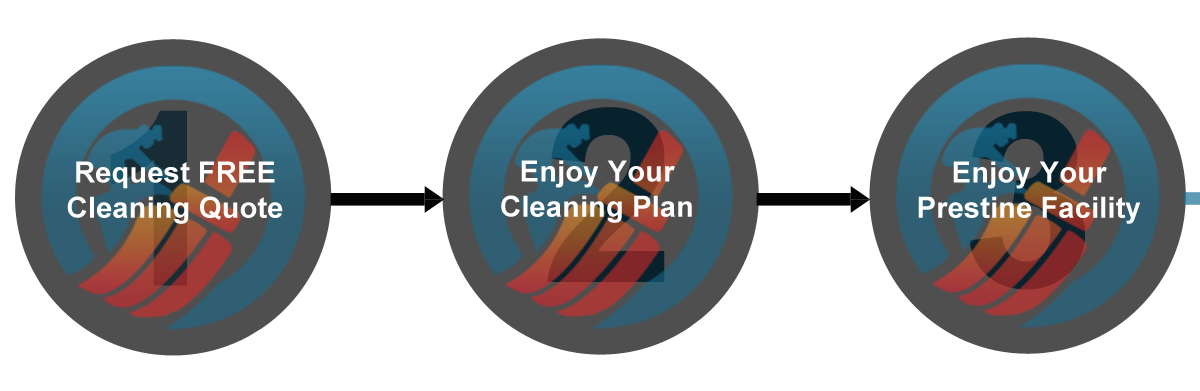 Get a Free Janitorial Service Cleaning Quote